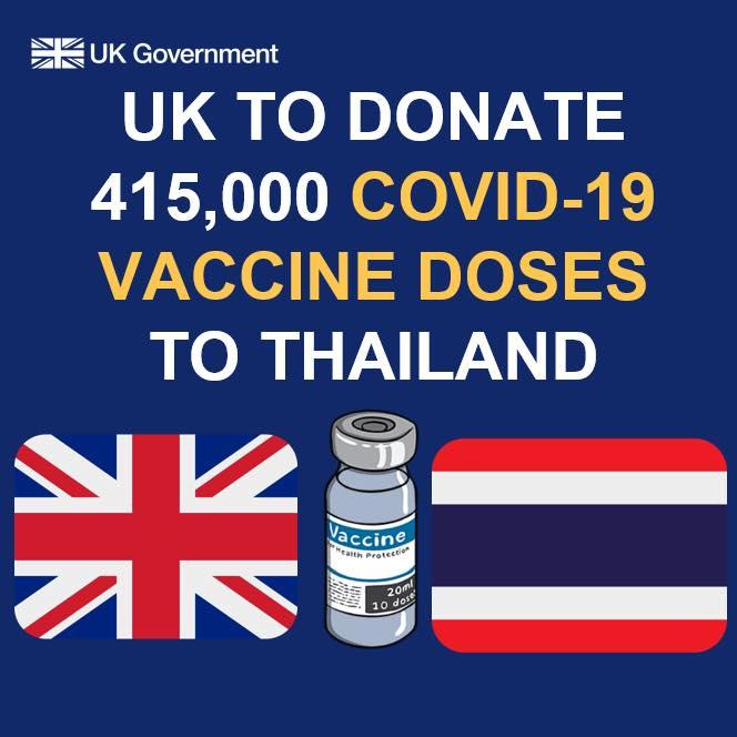 รัฐบาลอังกฤษเผยส่งวัคซีนแอสตราฯ 415,000 โดสมาถึงไทยคืนนี้