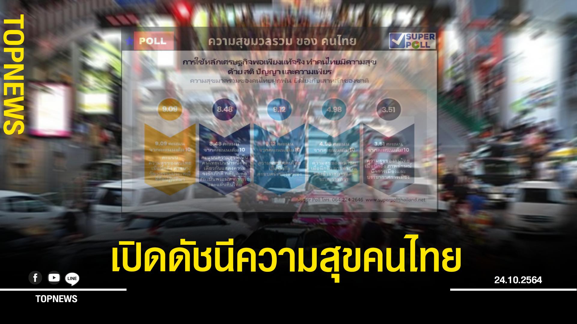 ซูเปอร์โพล เผยผลสำรวจความสุขมวลรวมของคนไทย อยากเห็นความเป็นน้ำหนึ่งใจเดียวกัน แสดงความจงรักภักดี กตัญญูต่อสถาบัน